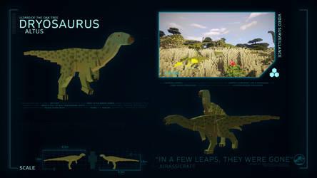 SPECIES PROFILE // Dryosaurus