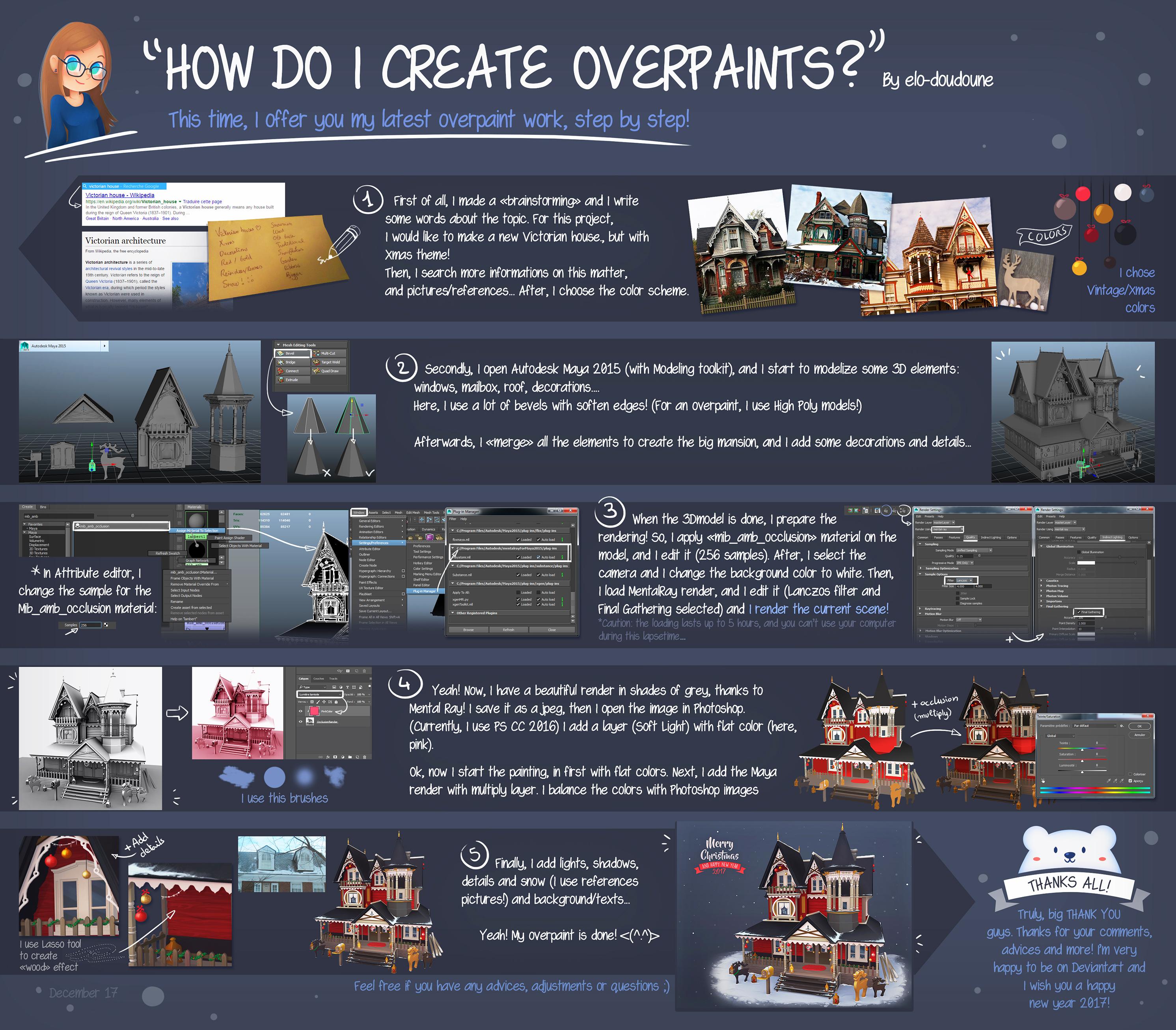 How do I create overpaints? by Elo-Doudoune