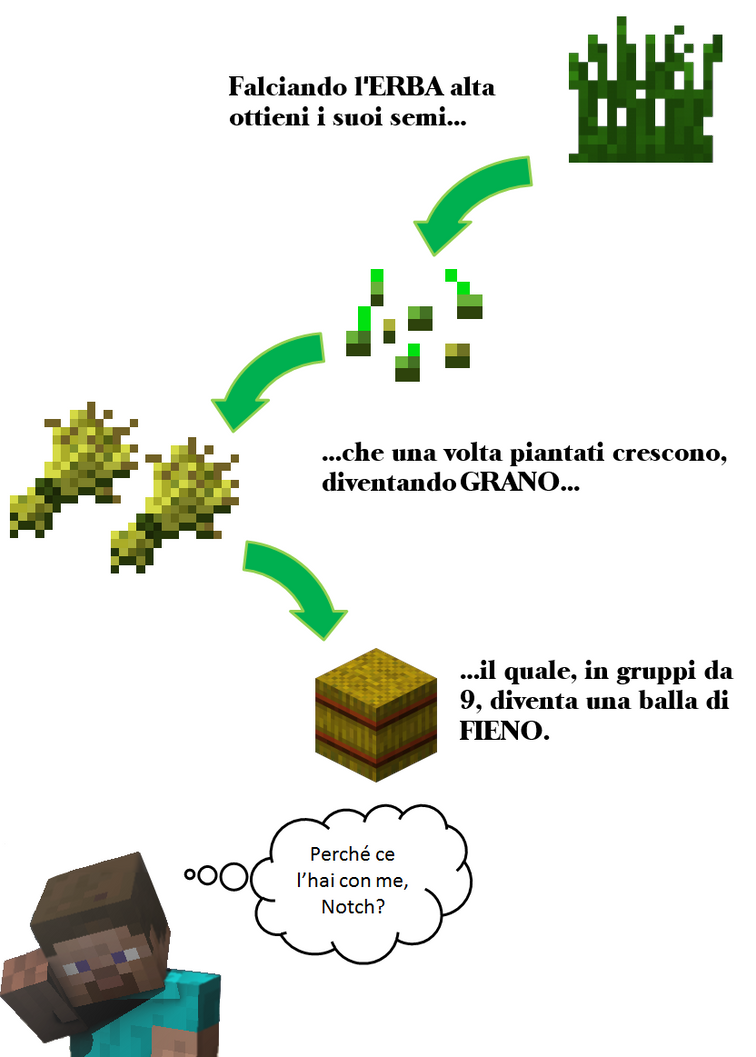 how to make grass grow faster minecraft
