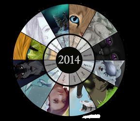 Nightys 2014 ART Summary