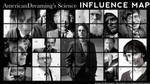Science Influence Map