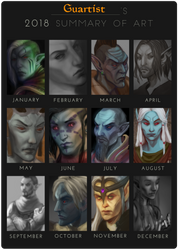 2018 Summary of Art by Guartist