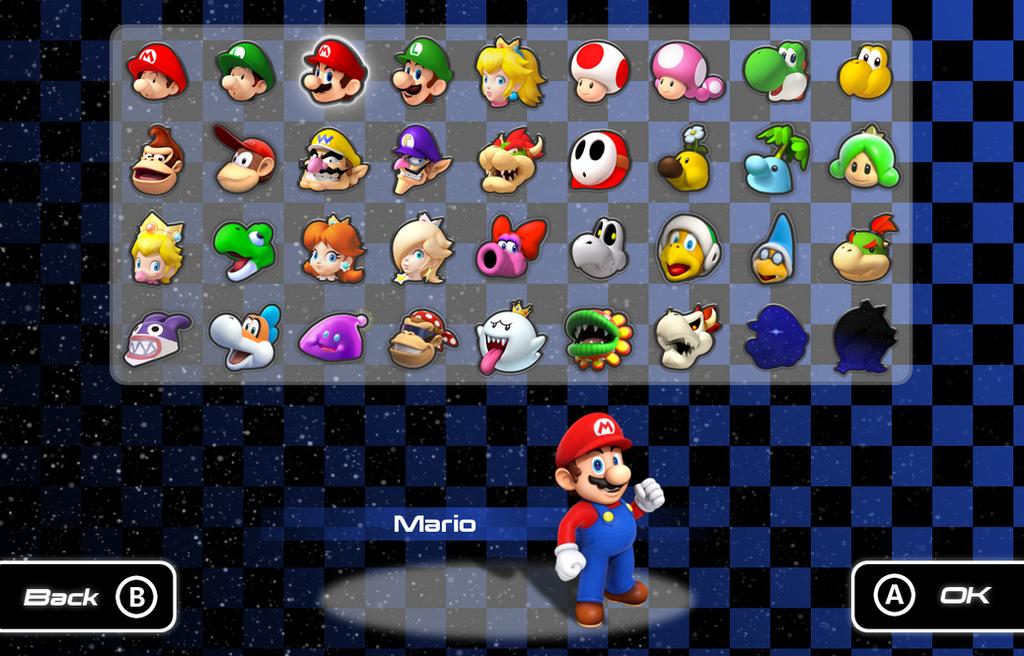 Mario Kart Dream Roster By Pipsqueak737 On Deviantart