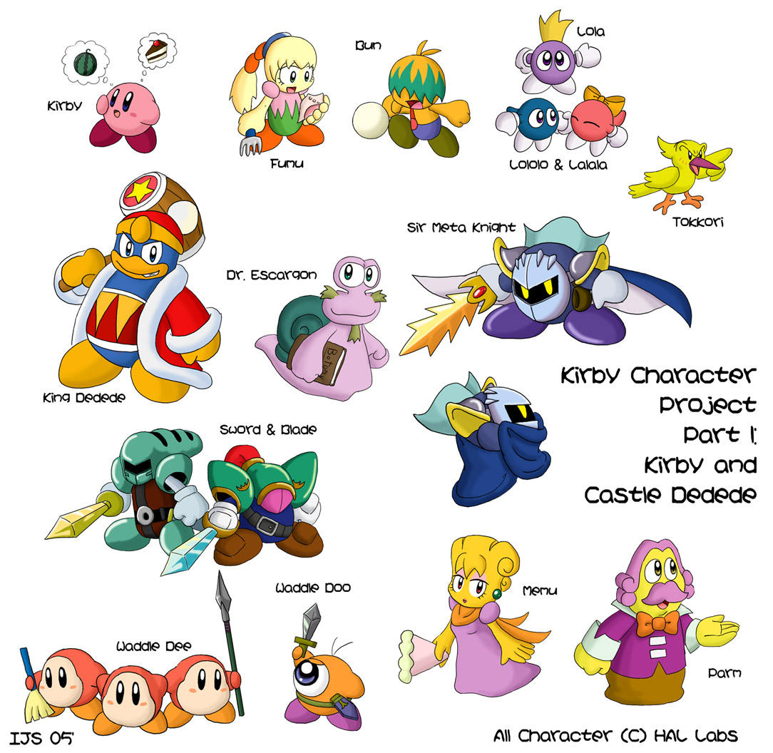 Anime Characters Kirby Wiki : Kirby collage by ivynajspyder on deviantart