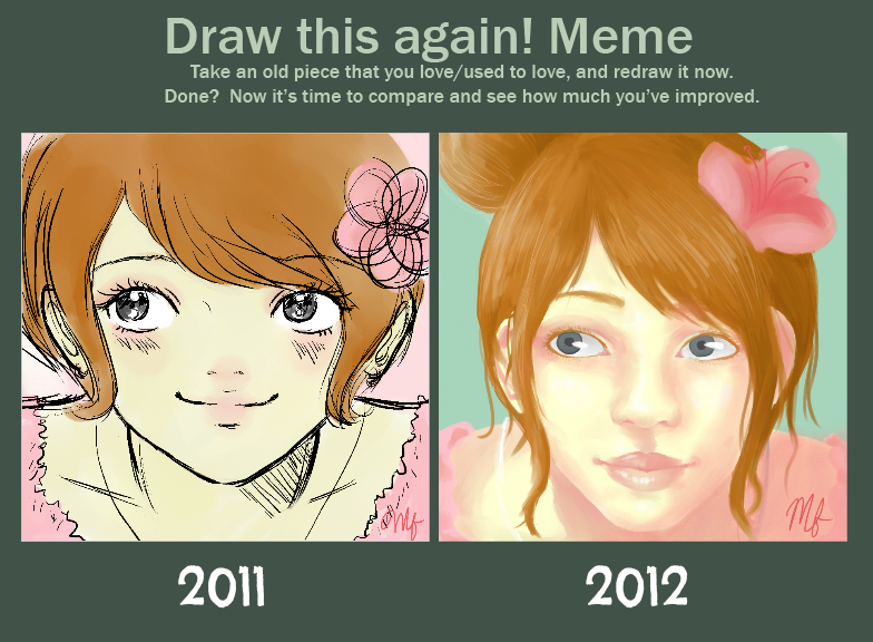 Draw This Again Meme! by Xoxochi