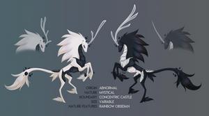 CLOSED: The Qilin Unicorn