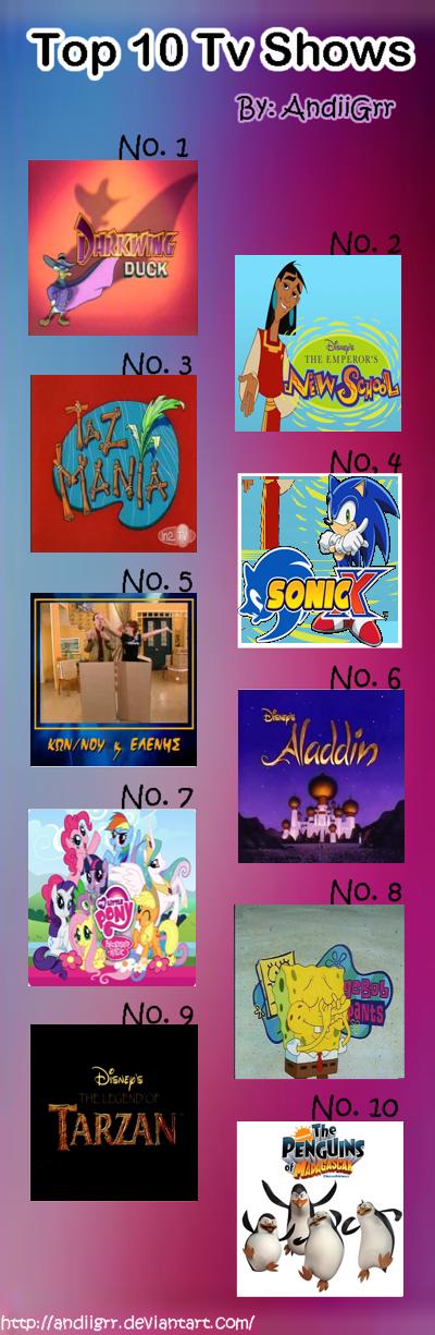 My Top 10 Tv Shows by nikolas-213