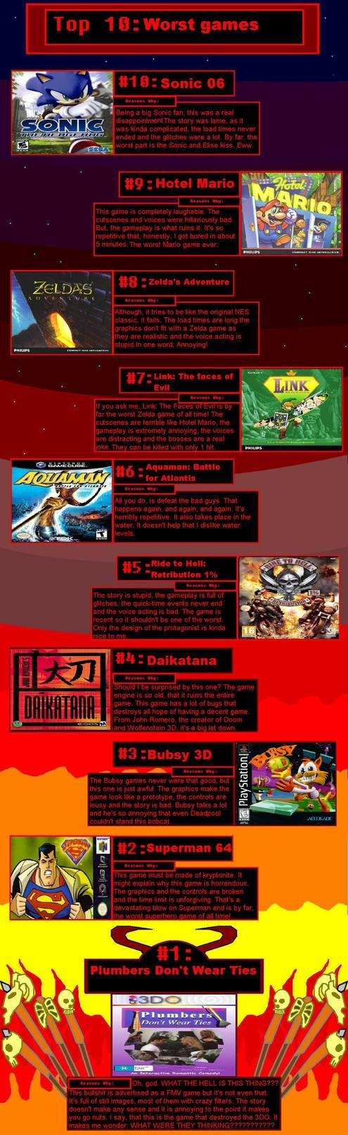 My Top 10 Worst Video Games by nikolas-213 on DeviantArt