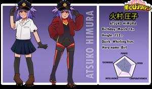 [BNHA OC] Atsuko Himura