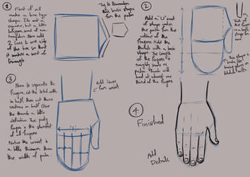 How i draw hands ( Beginners )