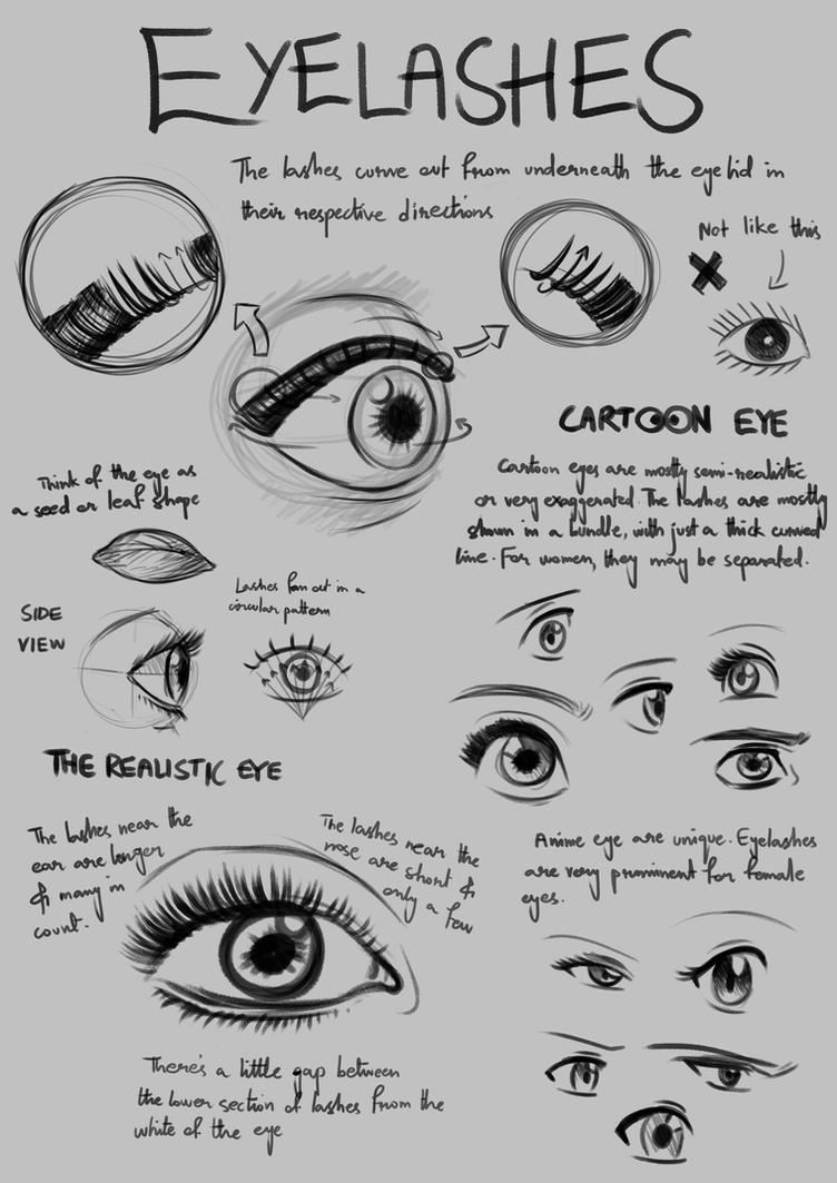 How I Draw Eyelashes By Saibirfan On Deviantart How To Draw Eyelashes  Solution For How To Eye Side View Drawing