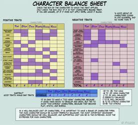 Character Balance Meme by HayleyKat