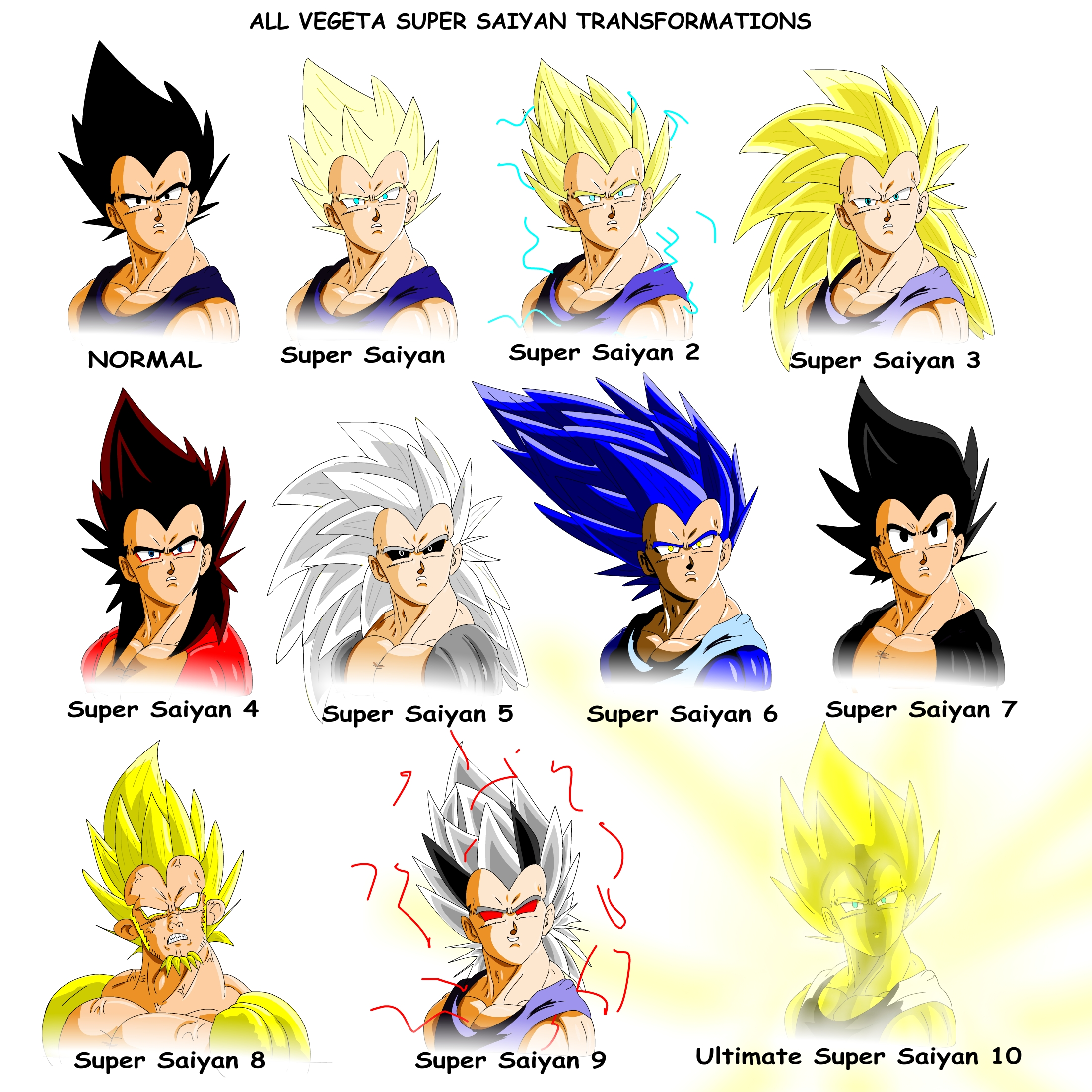 All Vegeta Super Saiyan Transformations by bocodamondo