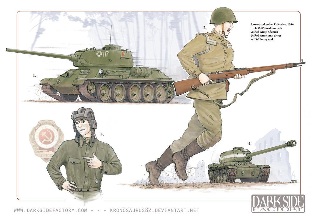 Lvov Sandomierz Offensive by Kronosaurus82