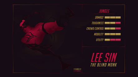 Lee Sin Champion Wallpaper by theExtraqt