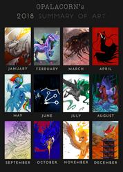 2018 Artwork Summary by OpalAcorn