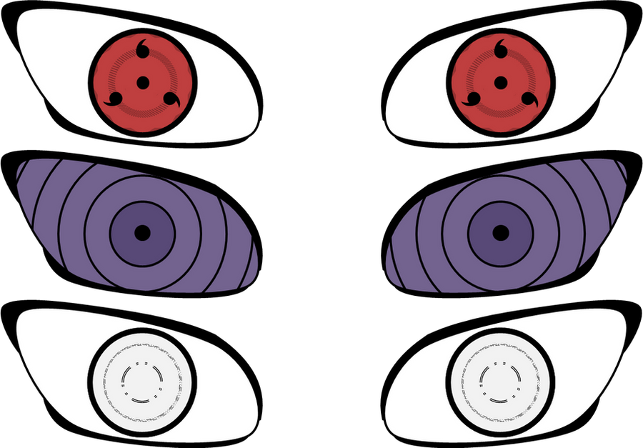 Naruto Eyes Quiz