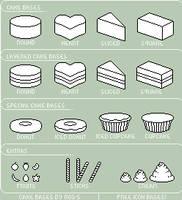 Cakes - Free Icon Bases