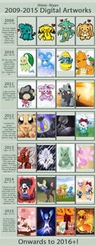 Hime--Nyan's Improvement Meme (2009-2015)