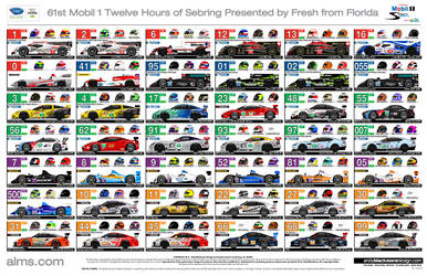Official ALMS 12hrs Sebring Spotter Guide