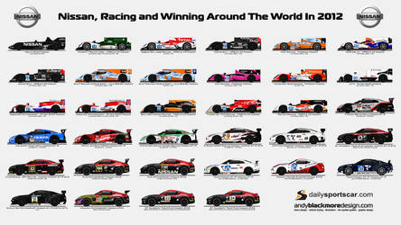 2012 NISSAN Motorsport wallpaper