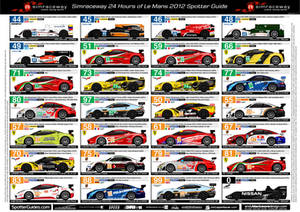24hrs of Le Mans Spotter Guide, Sheet 2