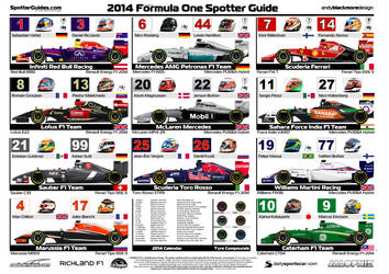2014 F1 Guide by andyblackmoredesign