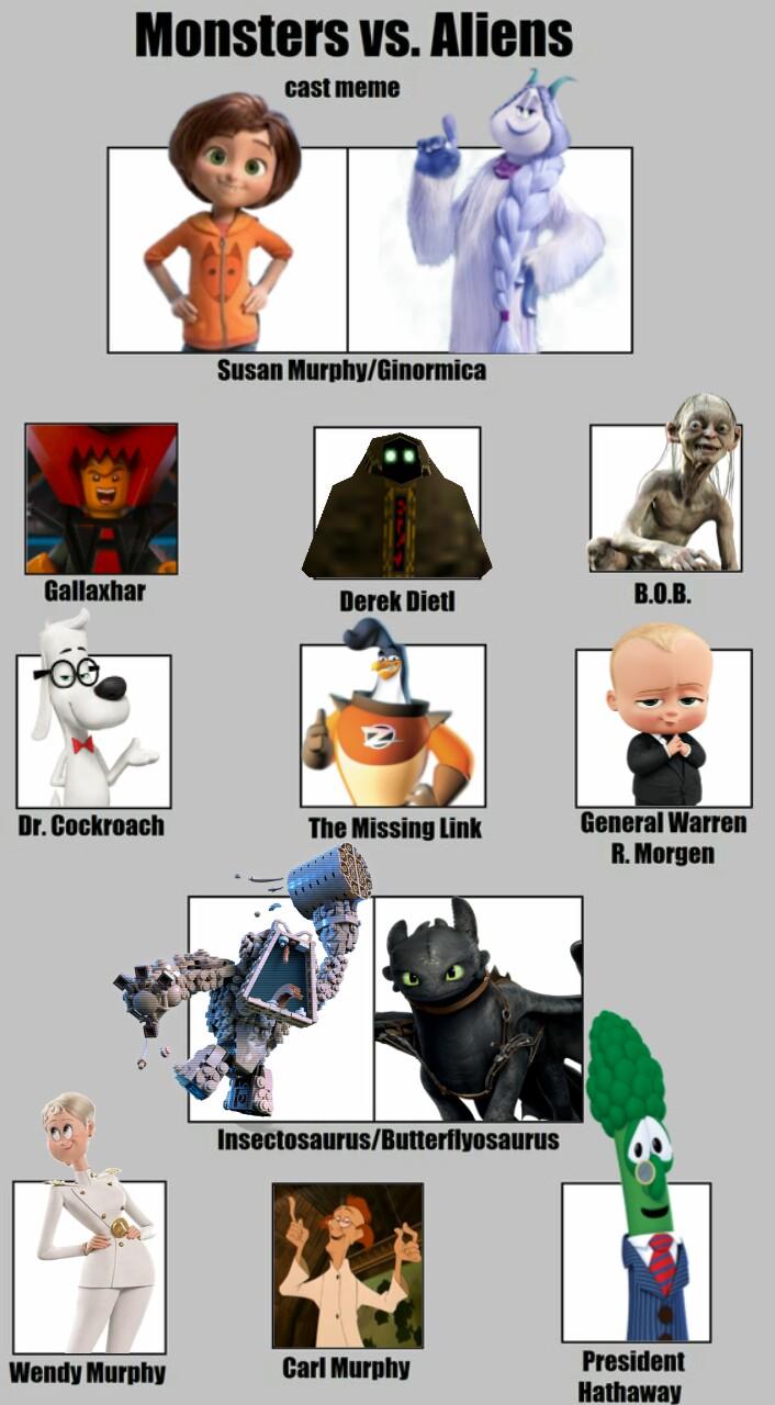 Creatures Vs Villains Cast By Dimensions101 On Deviantart