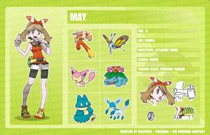 [P2U] Pokemon Trainer Card Template by ValHydra