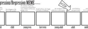 Age ProgressionRegression MEME