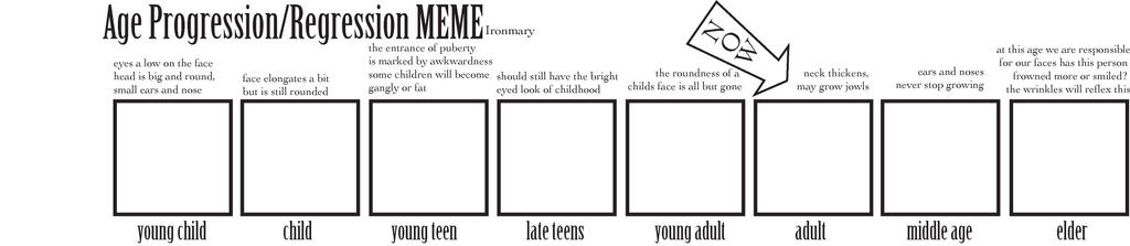 Age ProgressionRegression MEME by Ironmary