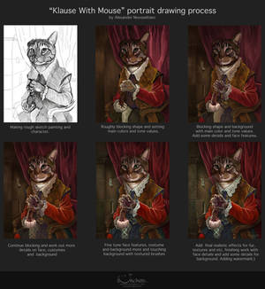 Process of painting Klaus with mouse