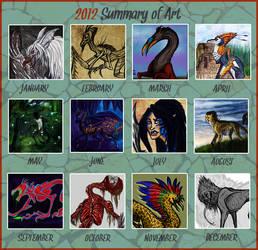 2012 Art Summary by Keberyna