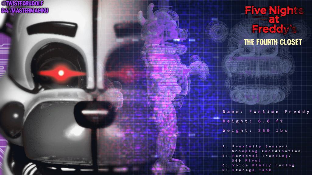 The Fourth Closet Afton Robotics Blueprint By Mastermagiku ...