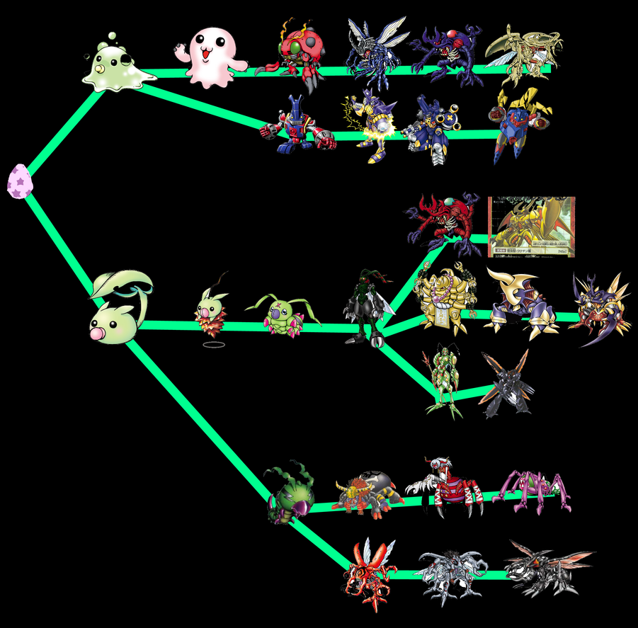 Random Commentary on Evolutionary Relationships V.2 | 900 x 887 jpeg 126kB