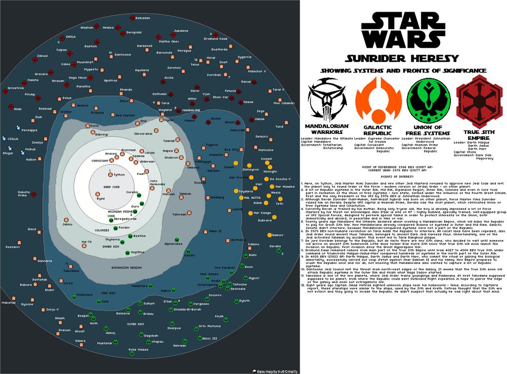 Star Wars Sunrider Heresy by Rus-Storm