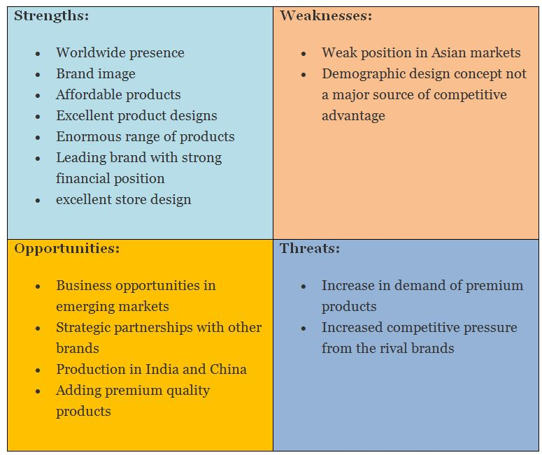 vitasoy swot Nestlé swot analysis strengths weaknesses unmatched research and development capability strong geographic presence, with one of the best geographically diversified revenue sources.