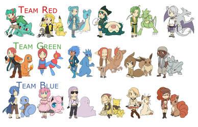 Gijinka: Charactersheet