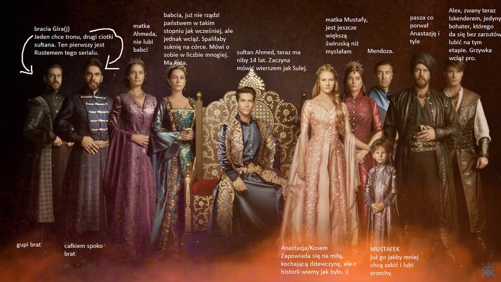 Кесем Султан смотреть онлайн сериал от создателей