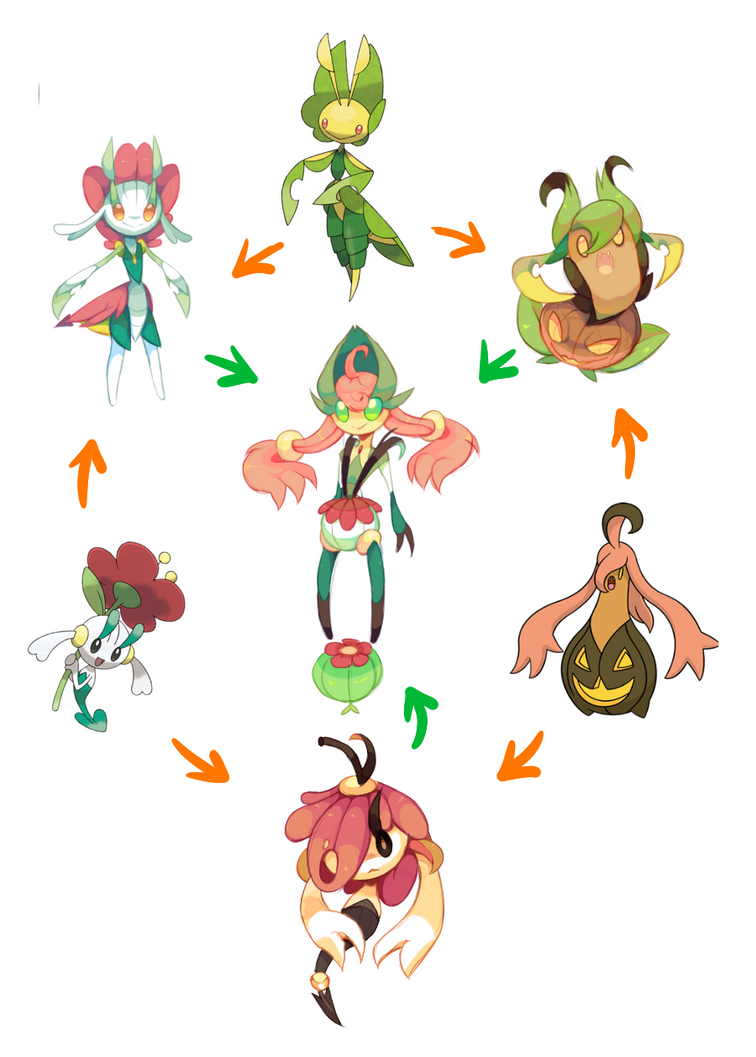 Poke fusion batch 1 by pekou on deviantart - Pokemon platine evolution ...