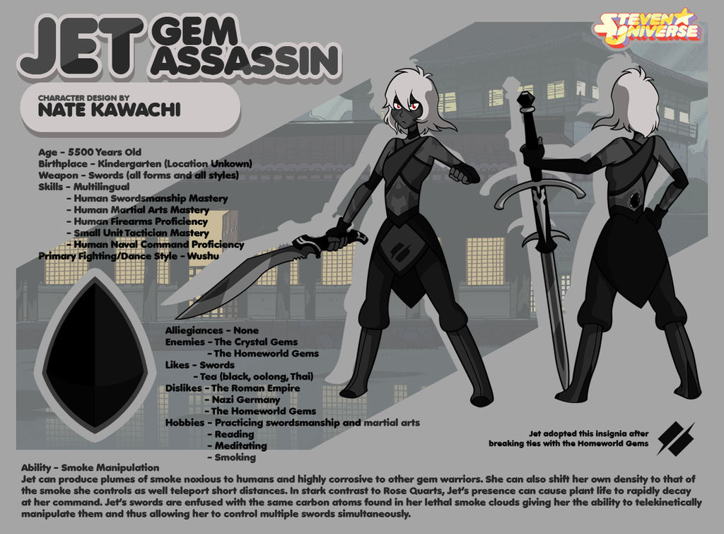 Jet-Character-Design (Outdated)