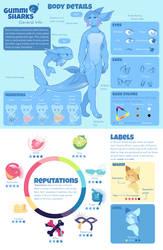 .:Gummi Shark General Info Sheet:. [2016]