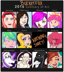 2016 Summary of Art by Bucketfox
