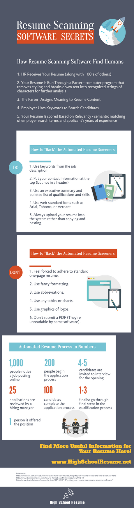resume scanning software secrets by highschoolresume - Resume Scanning Software
