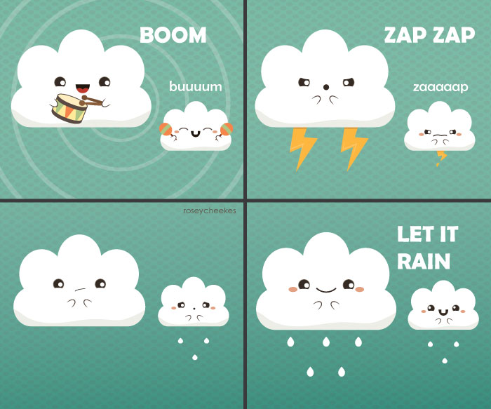 Cloudy Comic by RoseyCheekes