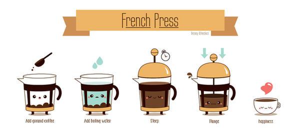 French Press by orangecircle