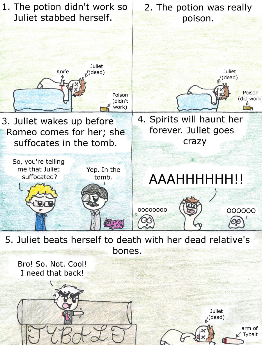 romeo and juliet juliet s monologue Romeo and juliet a monologue from the play by william shakespeare romeo: but soft what light through yonder window breaks it is the east, and juliet is the sun.