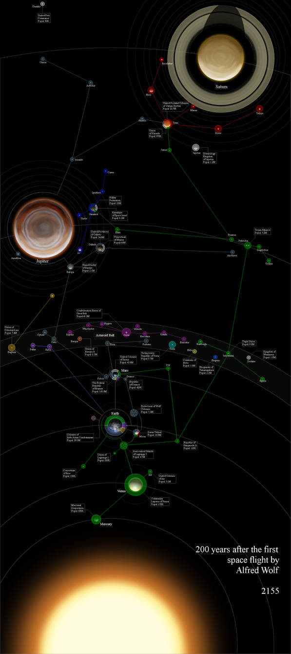 Emperor of The Sun (Solar System map) by Sera-Fim on DeviantArt