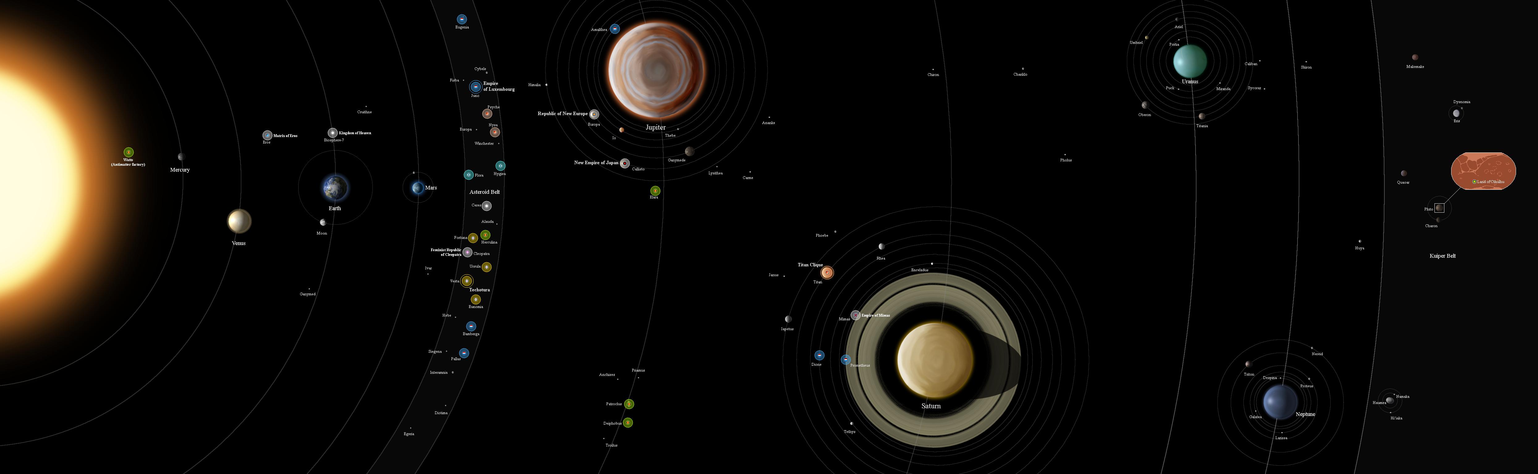 sol_system_2222_png_by_sera_fim-dc0r5id.