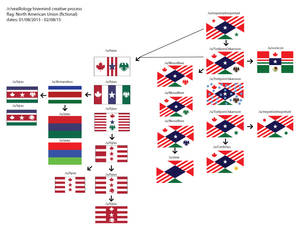 [Meta] How /r/vexillology makes flags